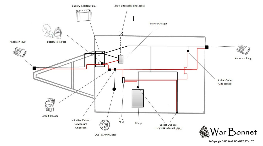 caravan resource page war bonnet 12 Volt Parallel Wiring Diagram Basic 12 Volt Wiring Diagrams